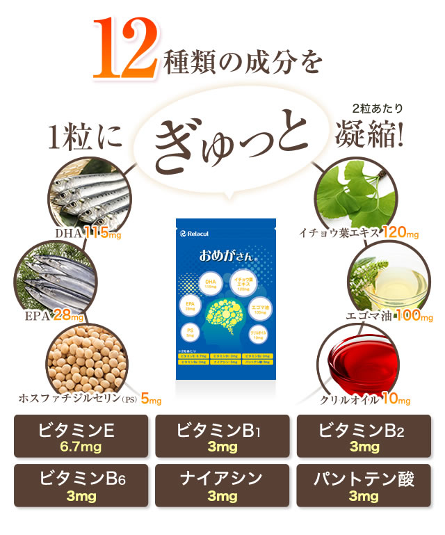 12種類の成分